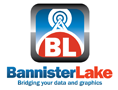 Case Study: Bannister Lake