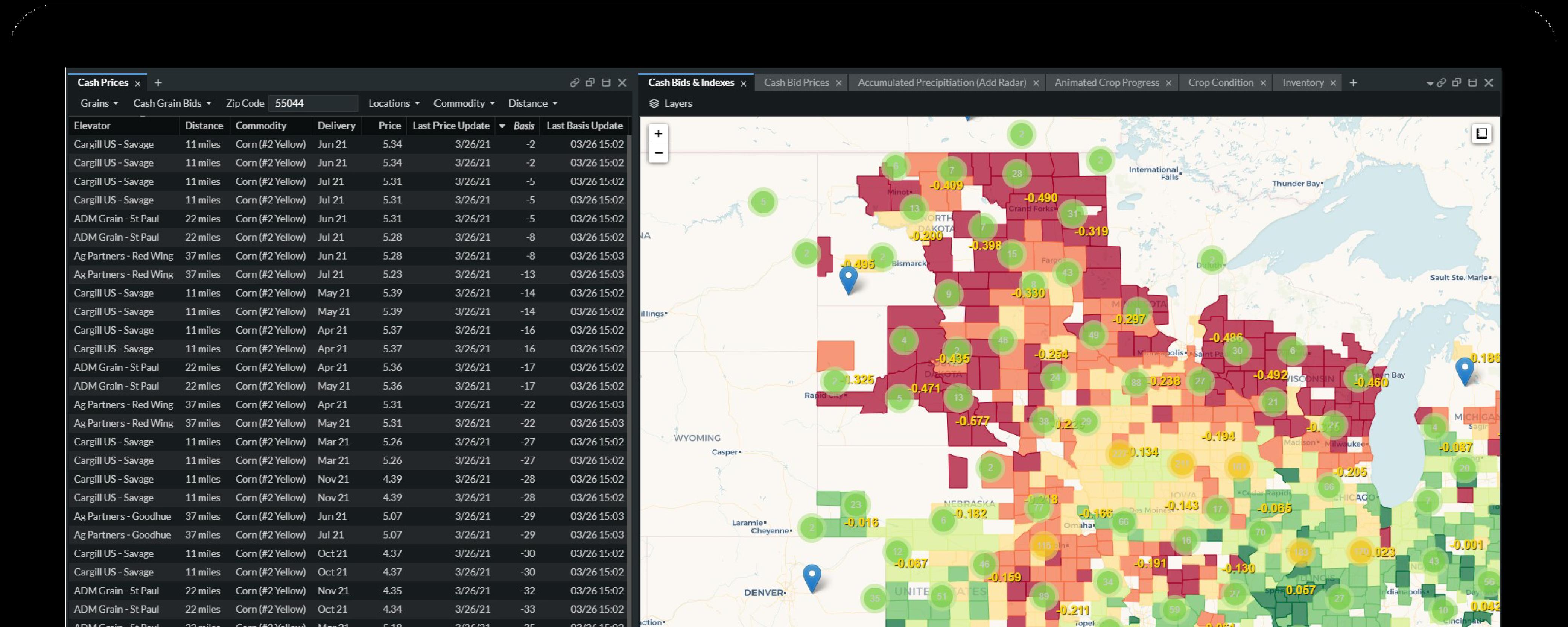 cmdtyView Visually Analyze Commodity Data