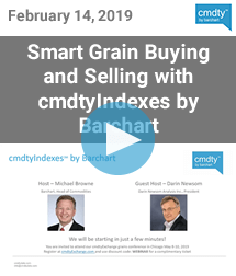 Smart Grain Buying and Selling with cmdty Indexes