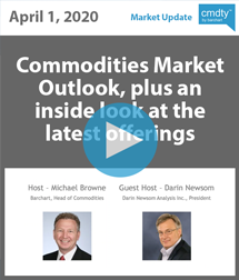 Commodities Market Outlook, plus an inside look at the latest offerings