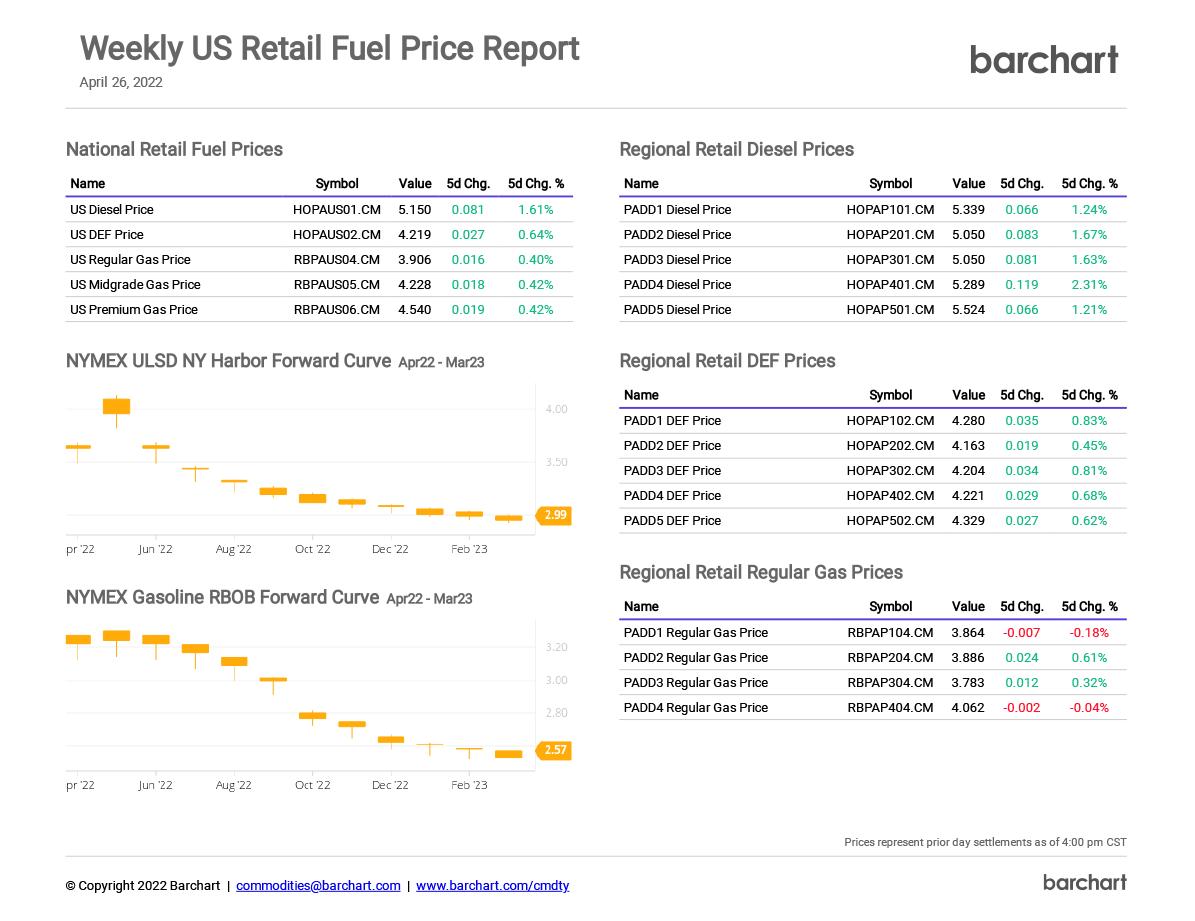 US Fuel