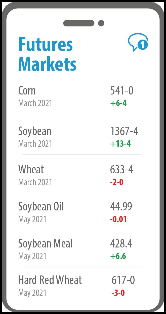 Grain Marketplace Demo: FUTURES