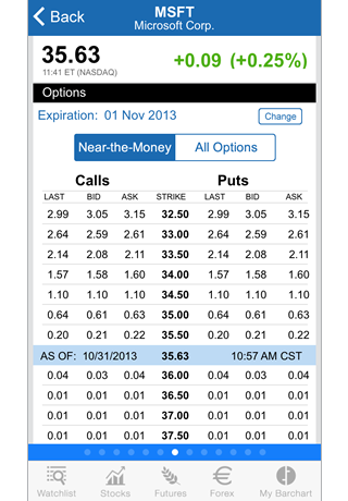 barchart futures