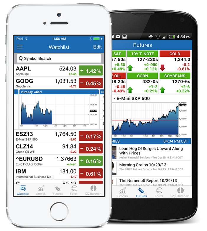 The best forex app