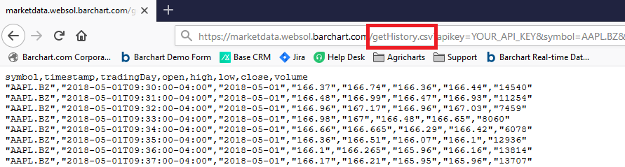 Free getHistory Excel Integration | Barchart OnDemand