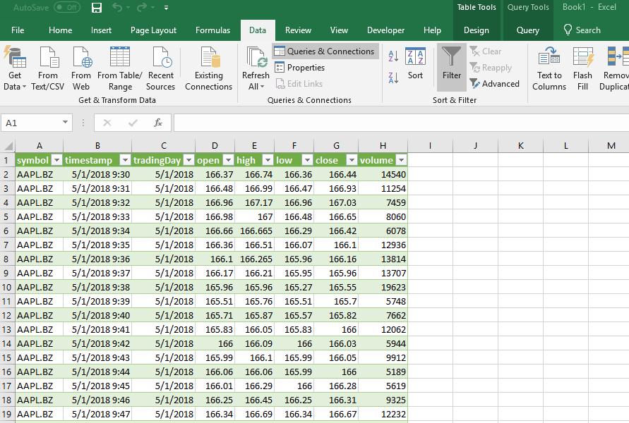 Excel Integration | Barchart OnDemand