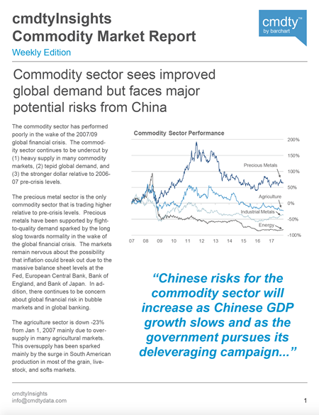 commodities weekly