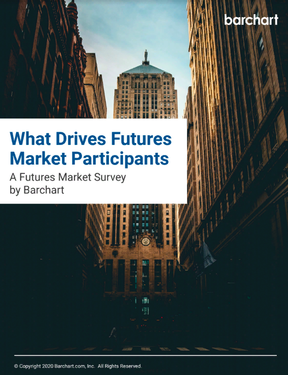 March 25, 2020: What Drives Retail Investors in 2020