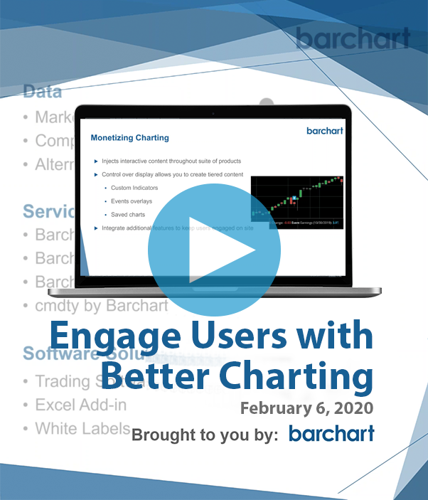 Engage Users with Better Charting