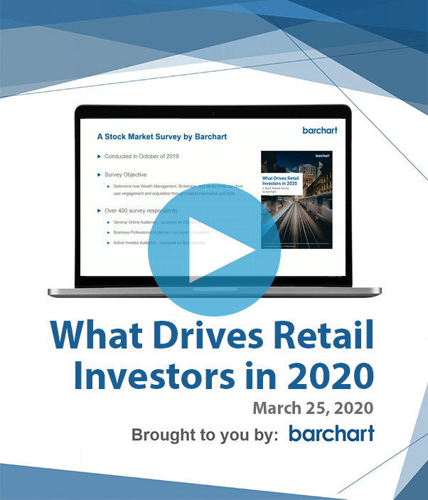 What Drives Retail Investors in 2020