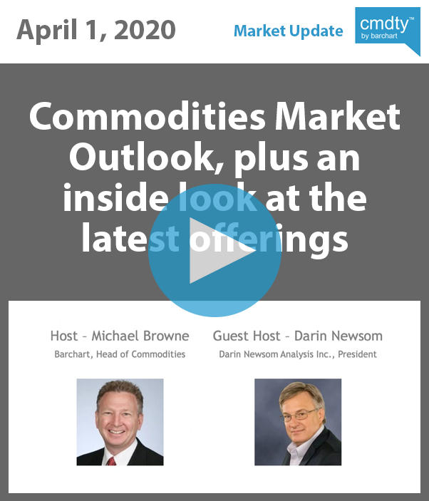 Commodities Market Outlook, plus an inside look at the latest offerings from cmdty by Barchart