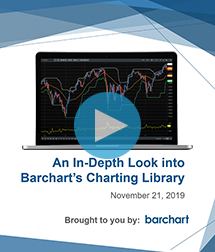 November 21, 2019: An In-Depth Look at our New Charting Library