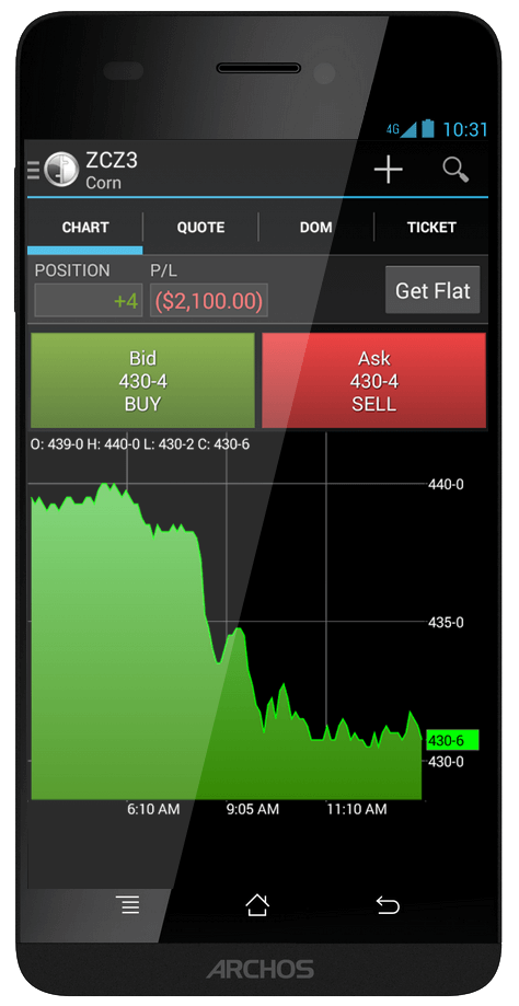 Barchart Trader for Android