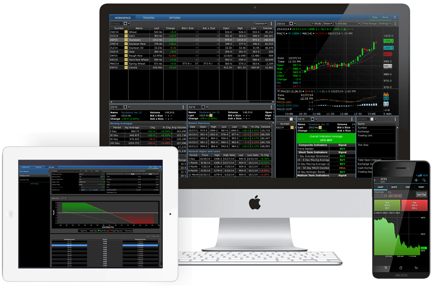 Barchart Trader | Real-time Market Data, Charts, News and